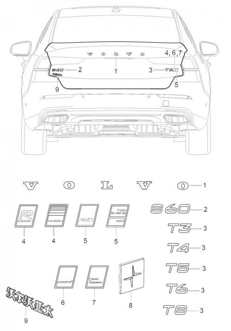 Emblemen S60